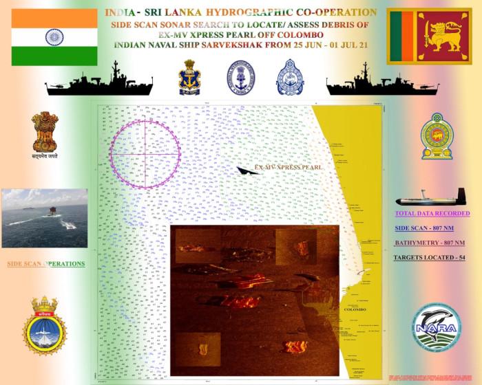 INS Sarvekshak Departs Colombo on Completion of Survey Assistance